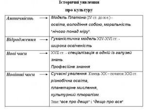 shema11.1